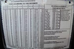 Дистанция и стоимость такси в Бангкоке