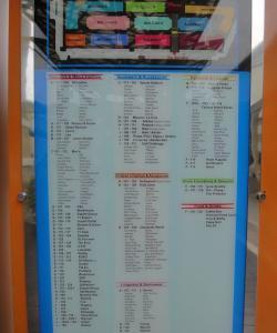 План магазинов Premium Outlet на Пхукете