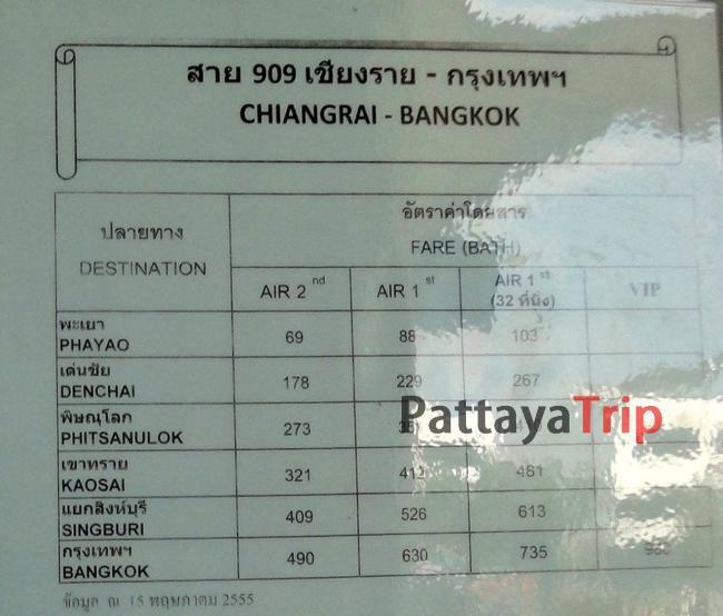 Тарифы на билеты Чианг Рай - Бангкок