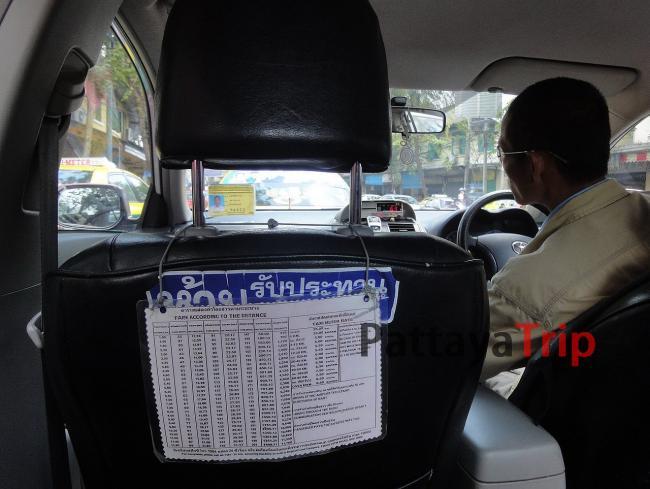 Расценки в такси со счетчиком